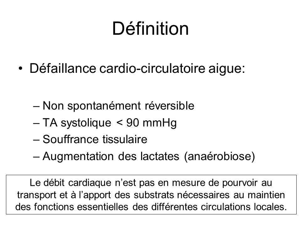 Définition Défaillance cardio-circulatoire aigue: