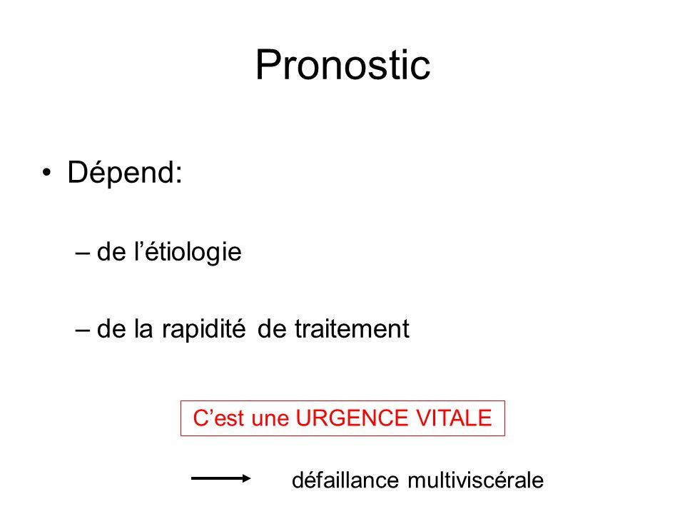 Pronostic Dépend: de l'étiologie de la rapidité de traitement