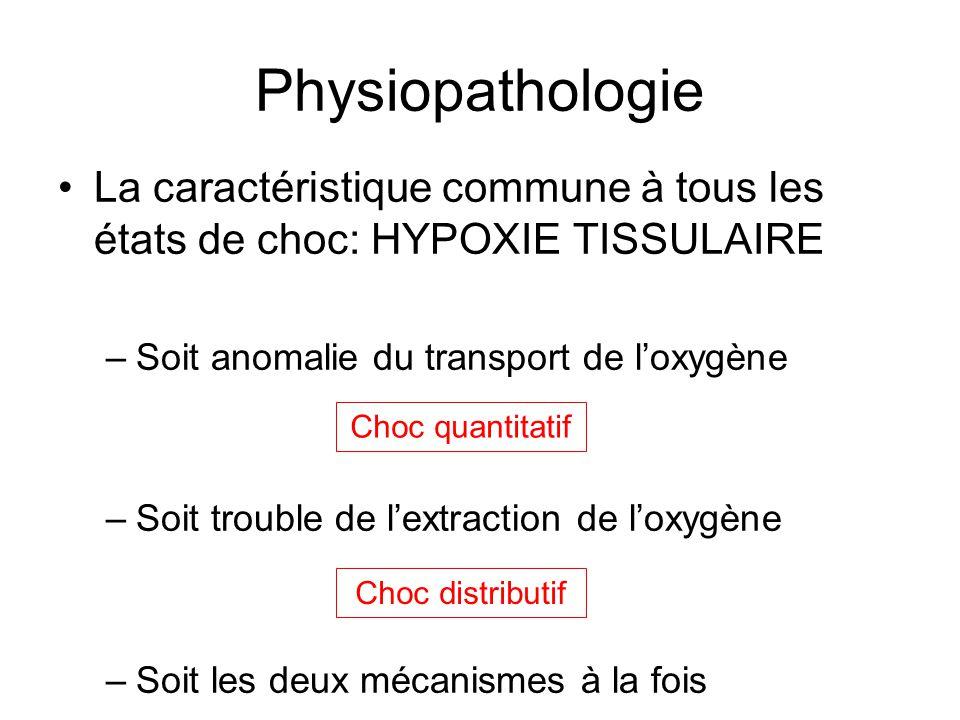 Physiopathologie La caractéristique commune à tous les états de choc: HYPOXIE TISSULAIRE. Soit anomalie du transport de l'oxygène.