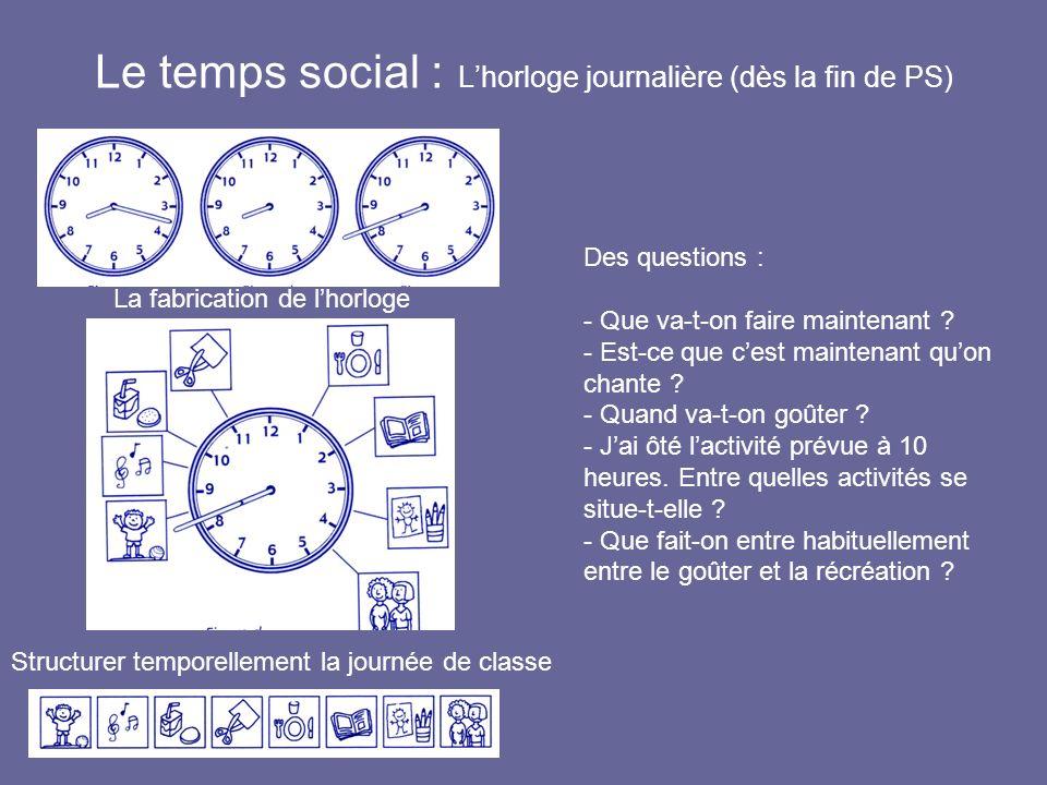 Le temps social : L'horloge journalière (dès la fin de PS)