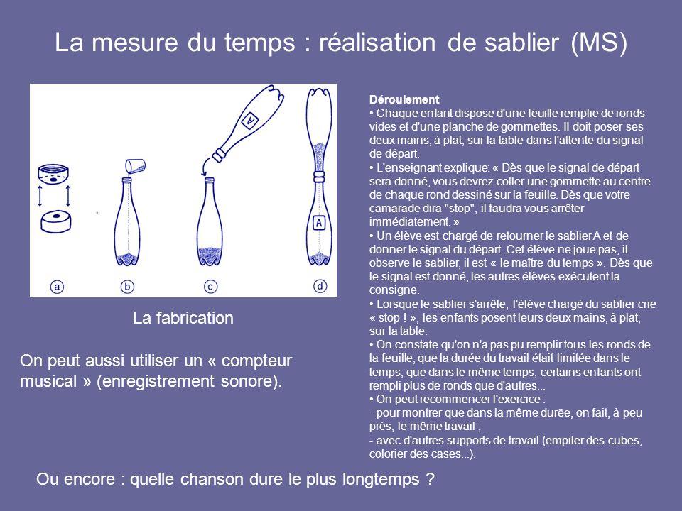 La mesure du temps : réalisation de sablier (MS)