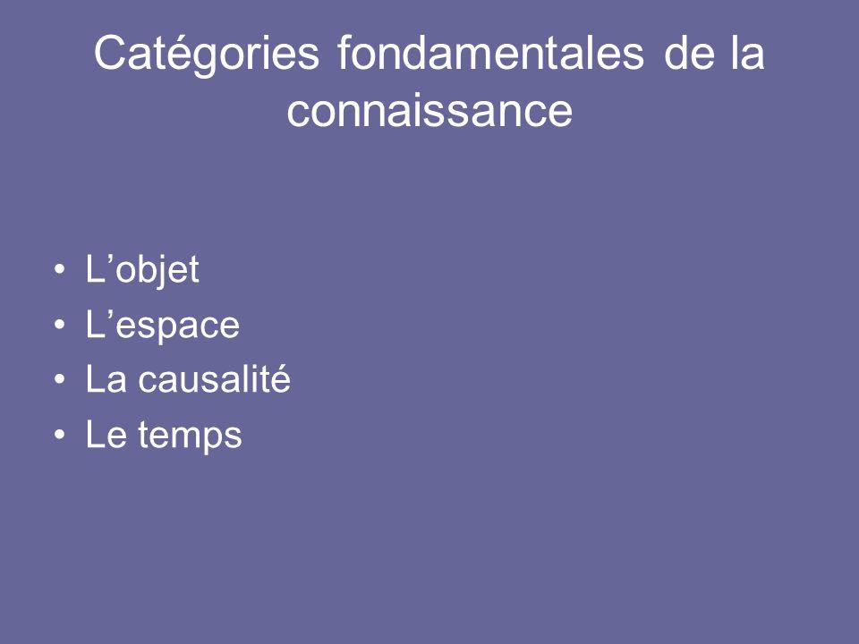 Catégories fondamentales de la connaissance