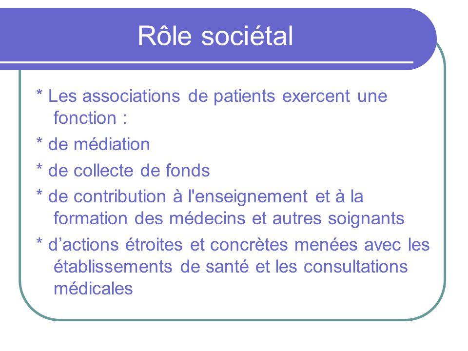 Rôle sociétal * Les associations de patients exercent une fonction :