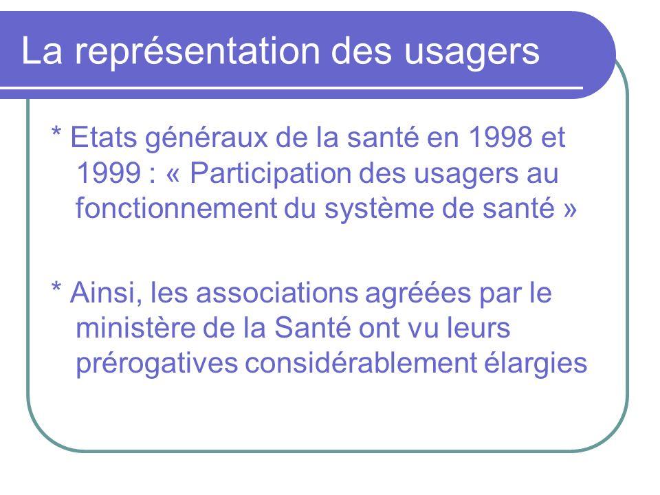 La représentation des usagers