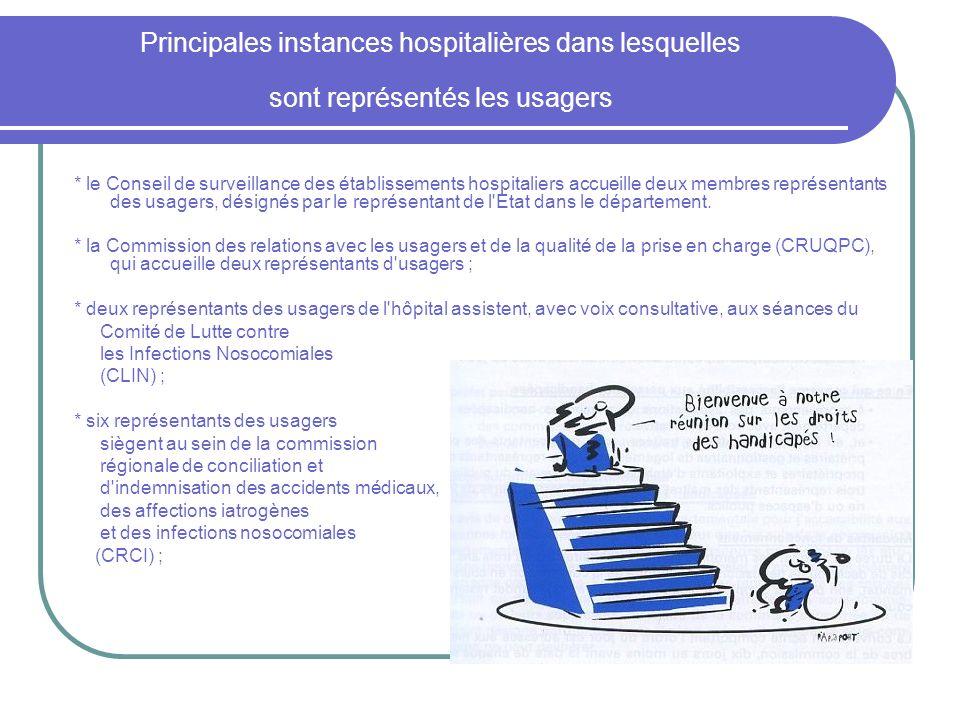 Principales instances hospitalières dans lesquelles sont représentés les usagers
