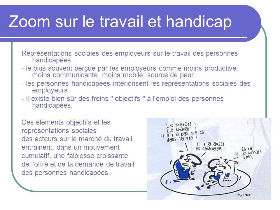 Zoom sur le travail et handicap