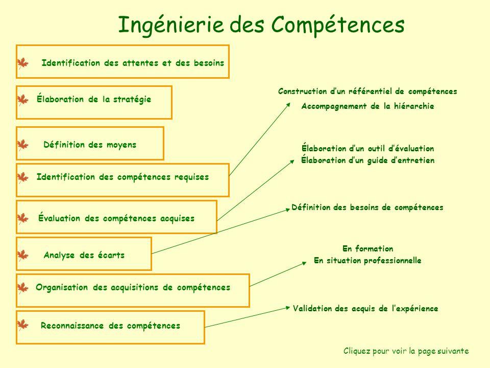 Ingénierie des Compétences
