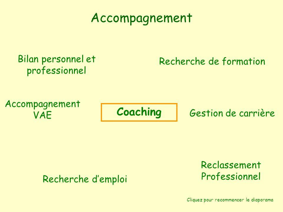 Accompagnement Coaching Bilan personnel et professionnel
