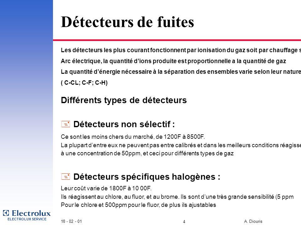 Détecteurs de fuites Différents types de détecteurs