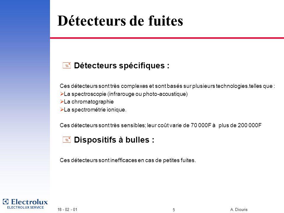 Détecteurs de fuites Détecteurs spécifiques : Dispositifs à bulles :