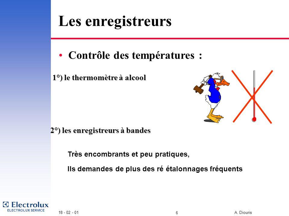 Les enregistreurs Contrôle des températures :