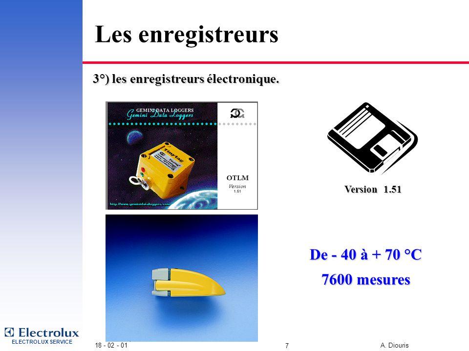 3°) les enregistreurs électronique.