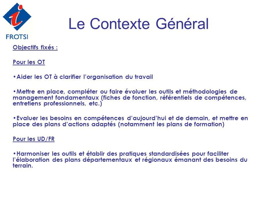 Le Contexte Général Objectifs fixés : Pour les OT
