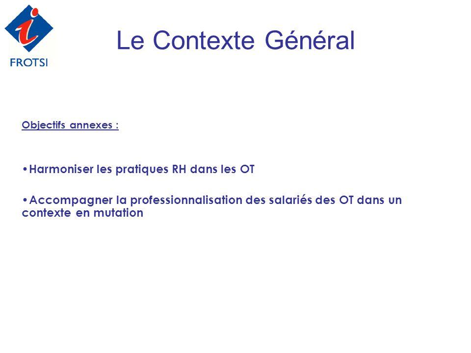 Le Contexte Général Harmoniser les pratiques RH dans les OT