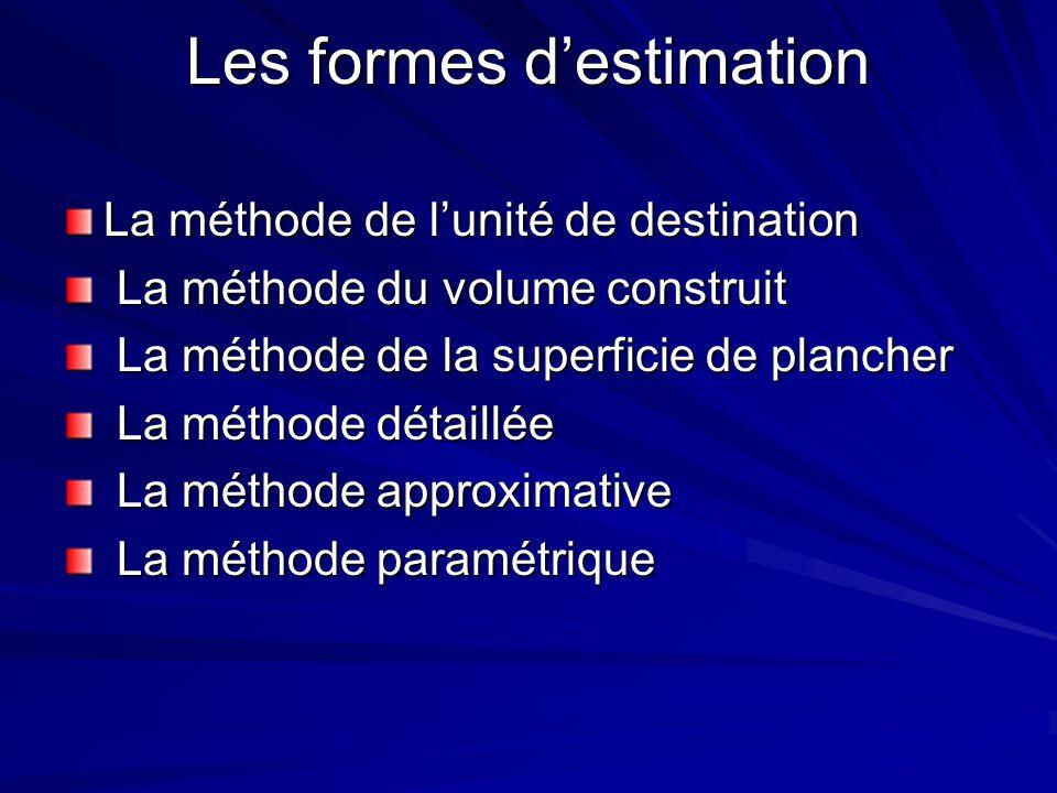 Les formes d'estimation