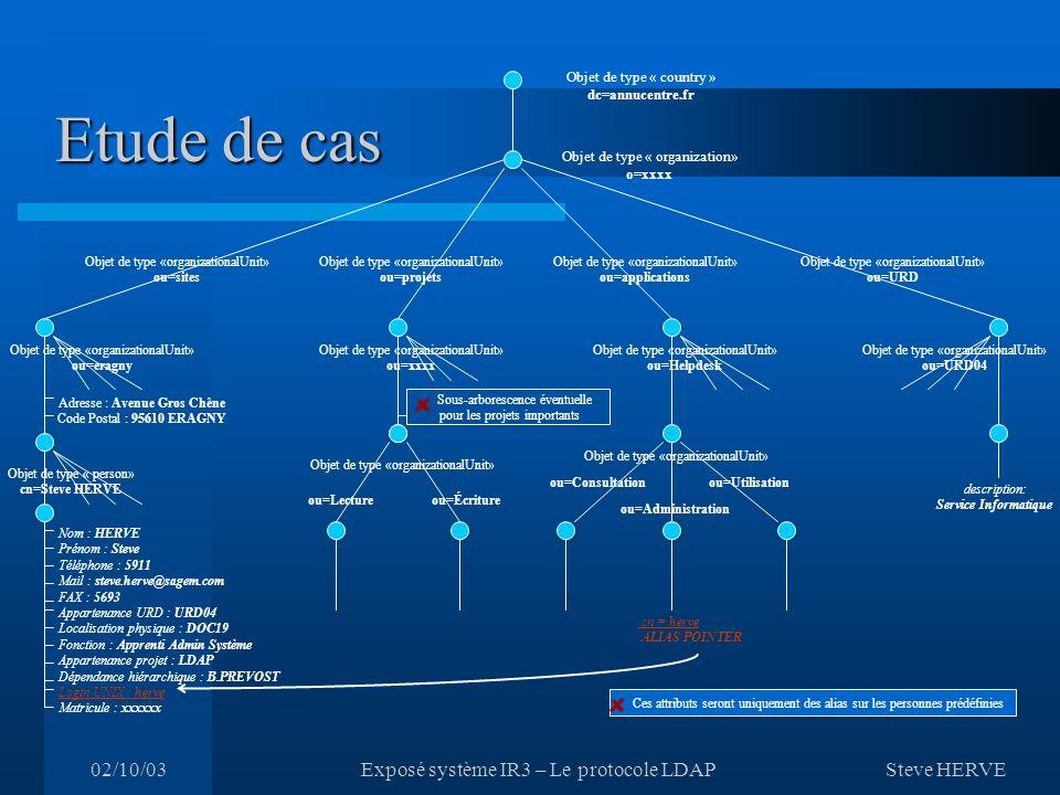 Etude de cas 02/10/03 Exposé système IR3 – Le protocole LDAP