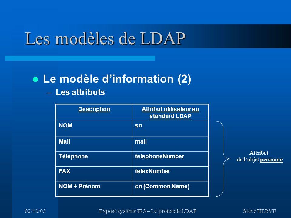 Attribut utilisateur au standard LDAP