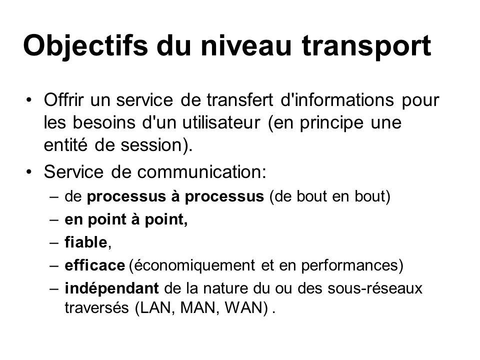 Objectifs du niveau transport