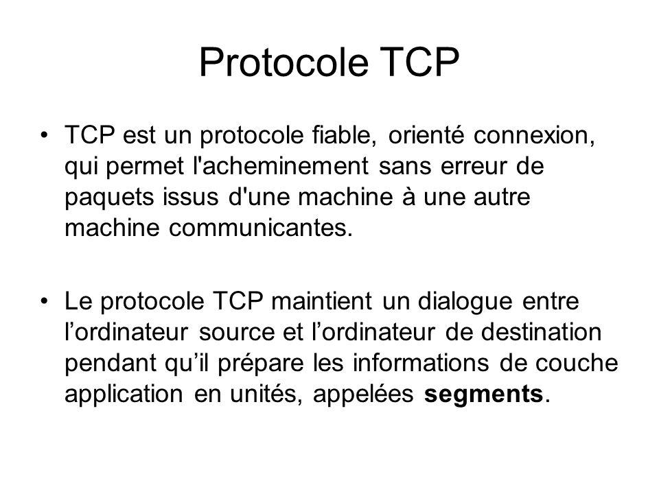Protocole TCP