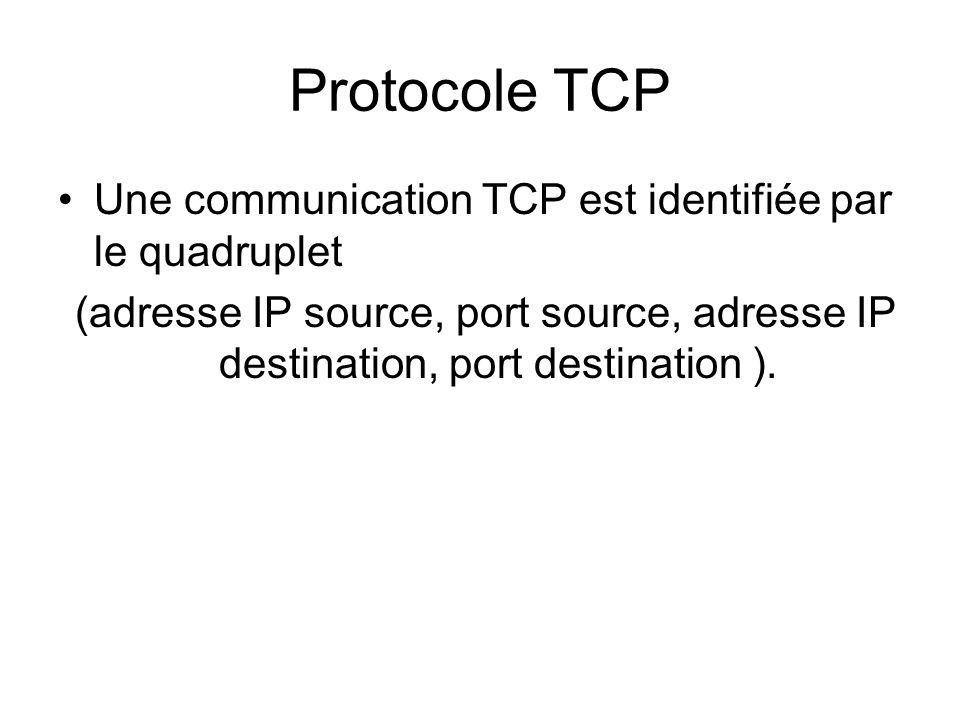 Protocole TCP Une communication TCP est identifiée par le quadruplet