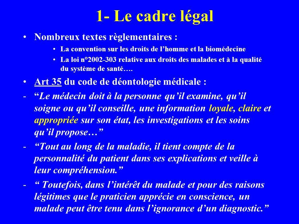1- Le cadre légal Nombreux textes règlementaires :