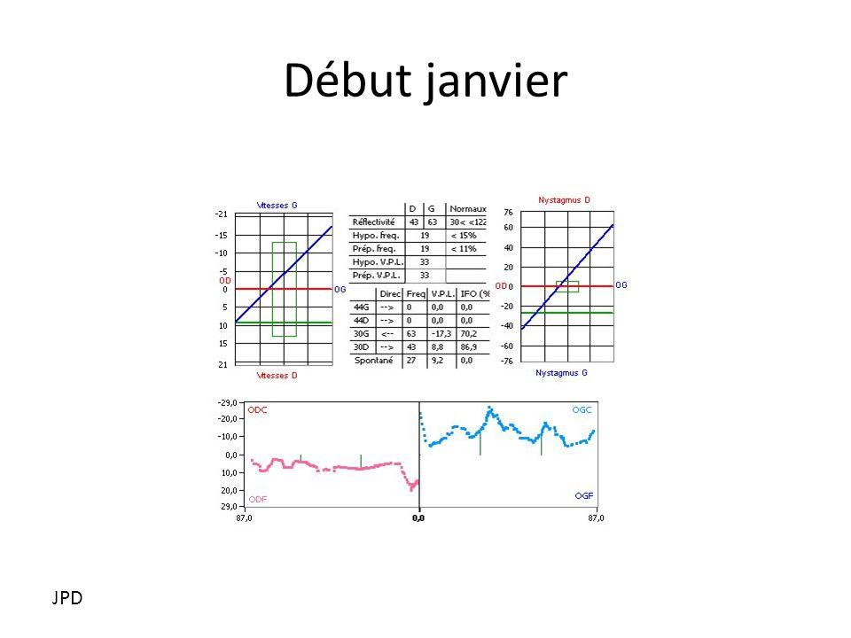 Début janvier JPD
