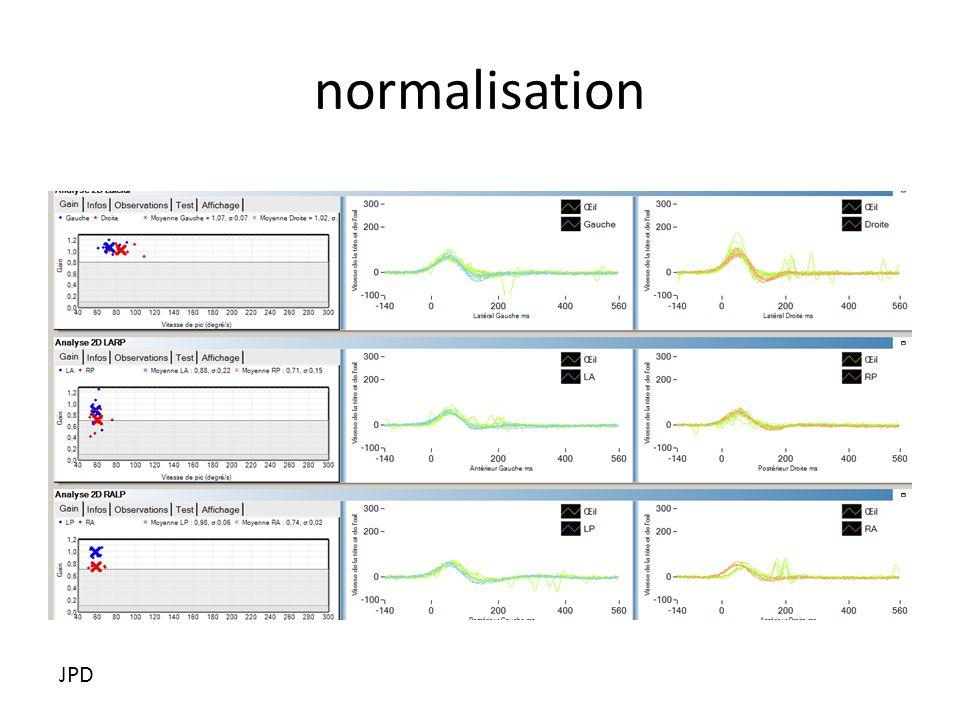 normalisation JPD