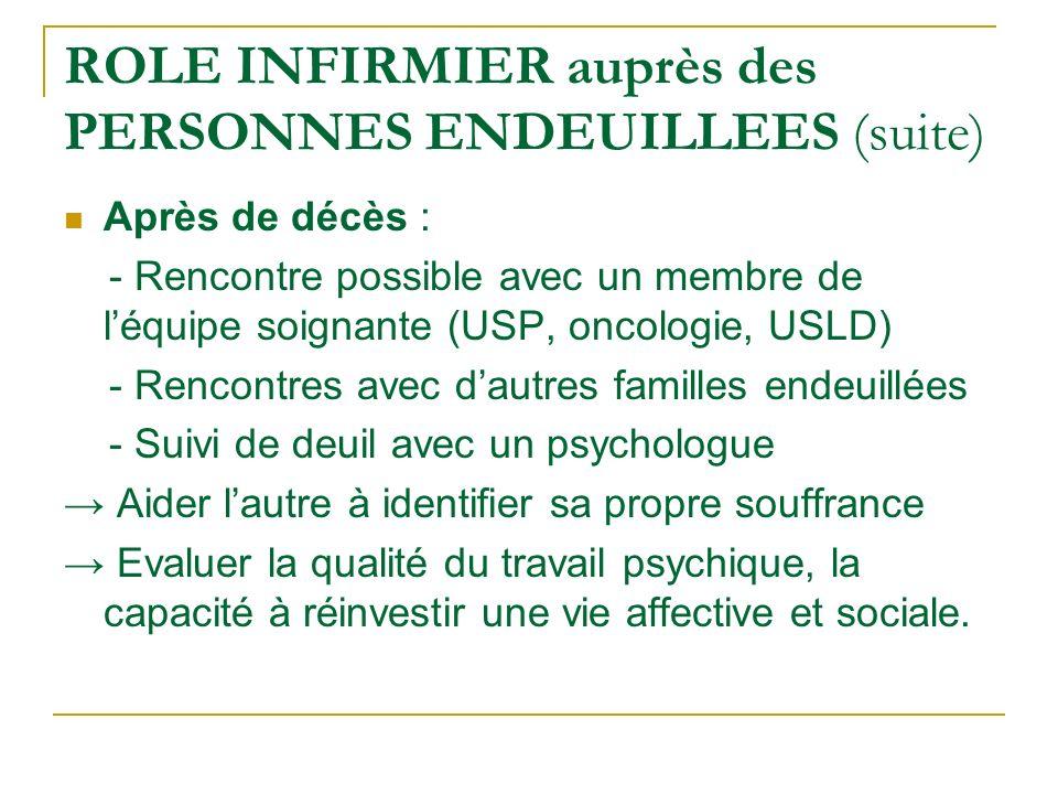 ROLE INFIRMIER auprès des PERSONNES ENDEUILLEES (suite)