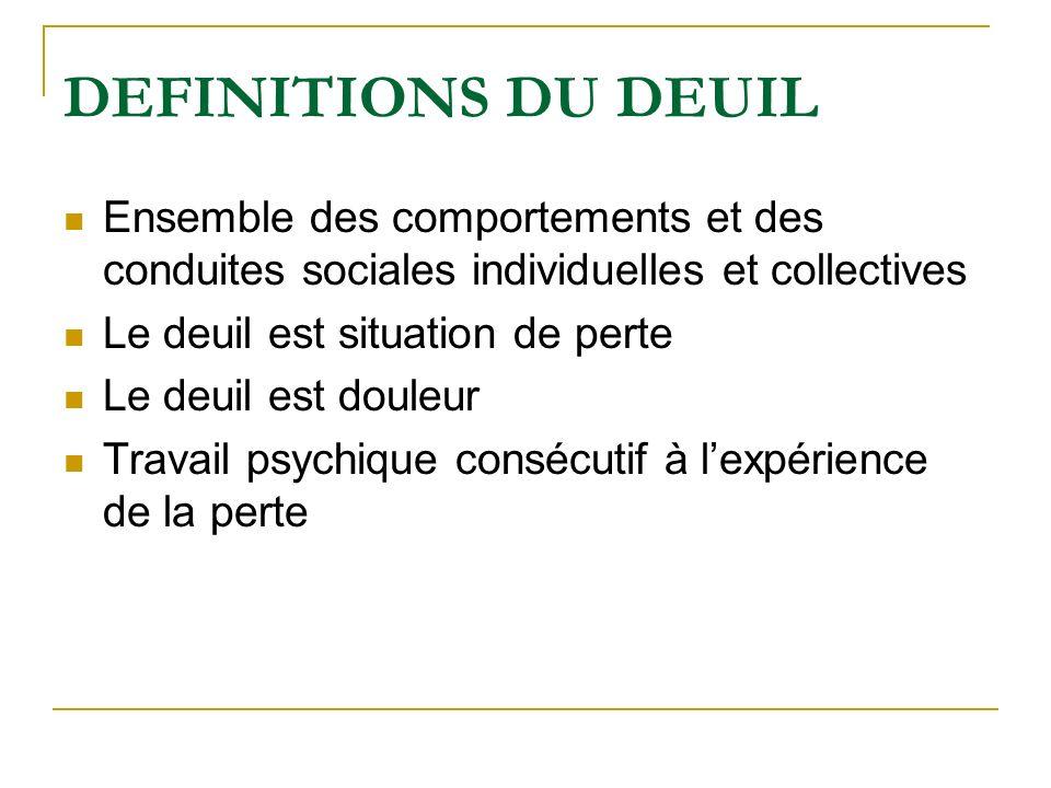 DEFINITIONS DU DEUIL Ensemble des comportements et des conduites sociales individuelles et collectives.