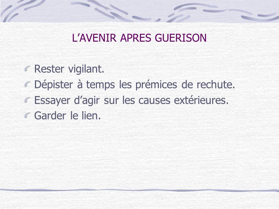 L'AVENIR APRES GUERISON