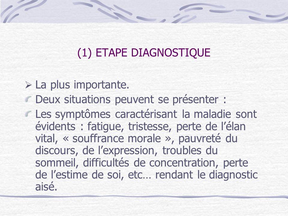 (1) ETAPE DIAGNOSTIQUE La plus importante. Deux situations peuvent se présenter :