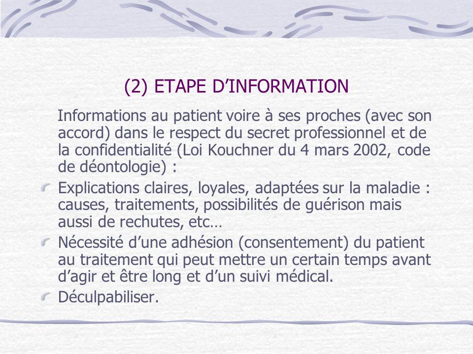 (2) ETAPE D'INFORMATION