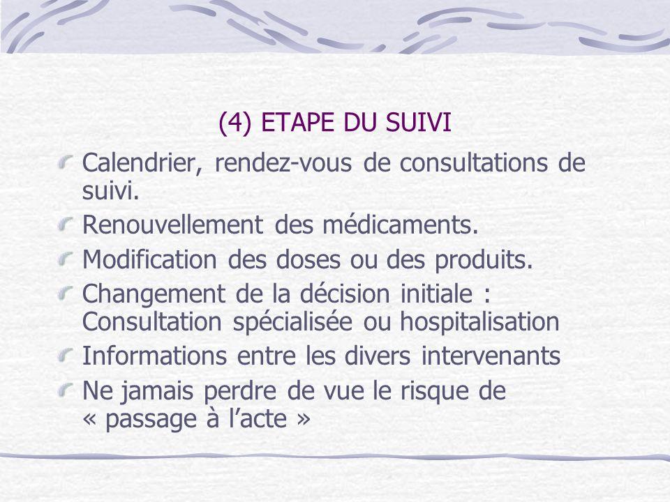 (4) ETAPE DU SUIVI Calendrier, rendez-vous de consultations de suivi. Renouvellement des médicaments.