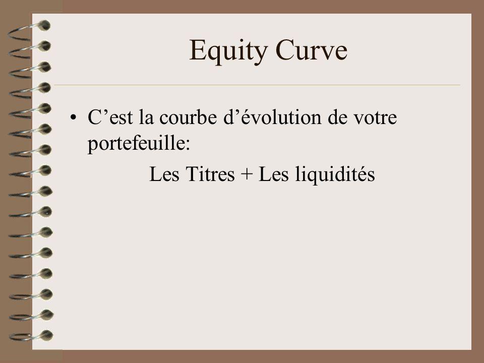 Les Titres + Les liquidités