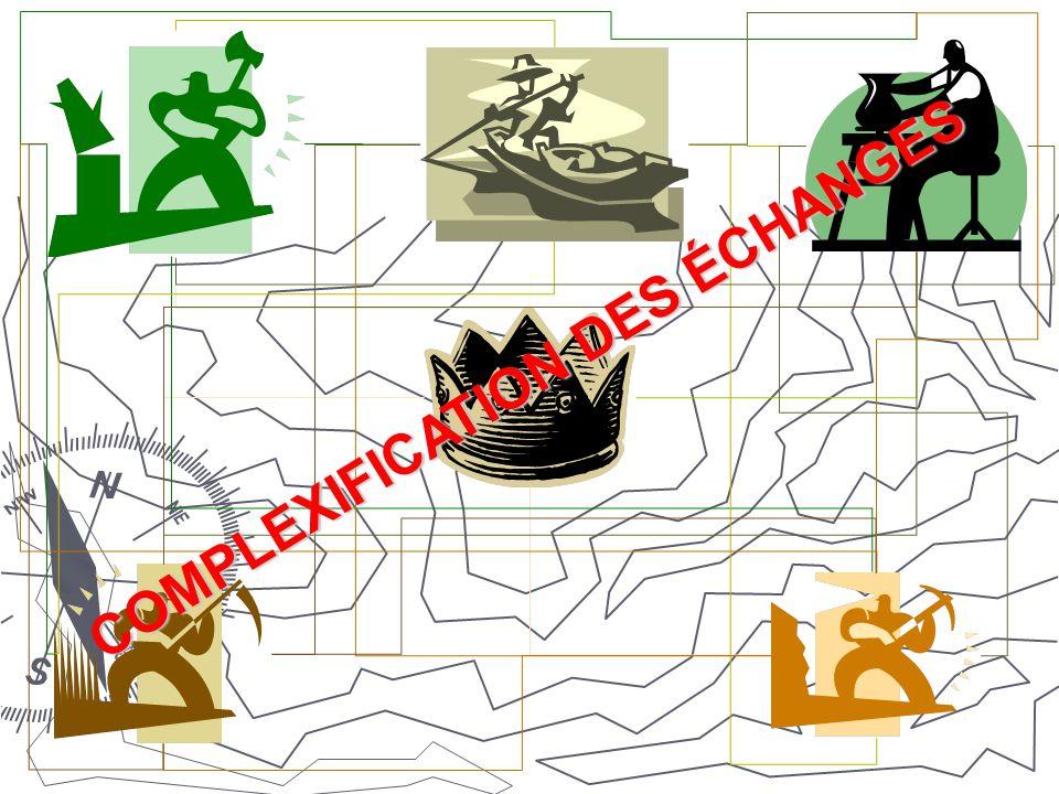 COMPLEXIFICATION DES ÉCHANGES
