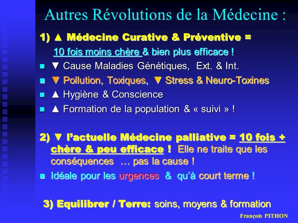 Autres Révolutions de la Médecine :