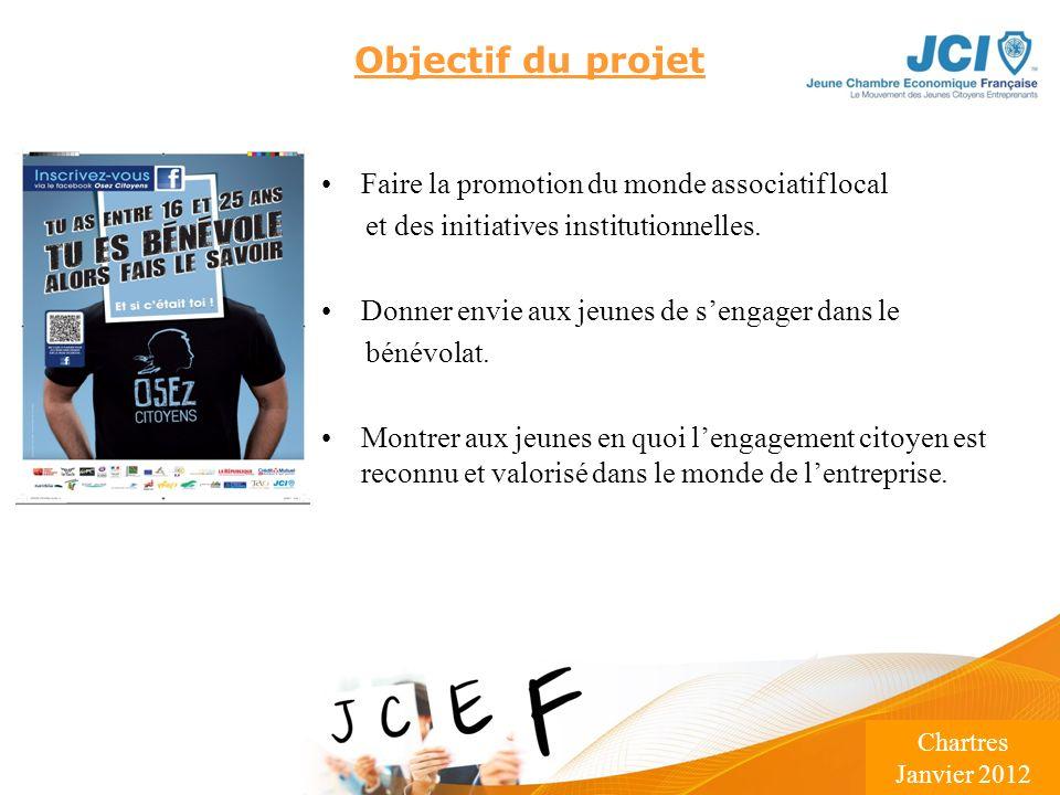 Objectif du projet Faire la promotion du monde associatif local