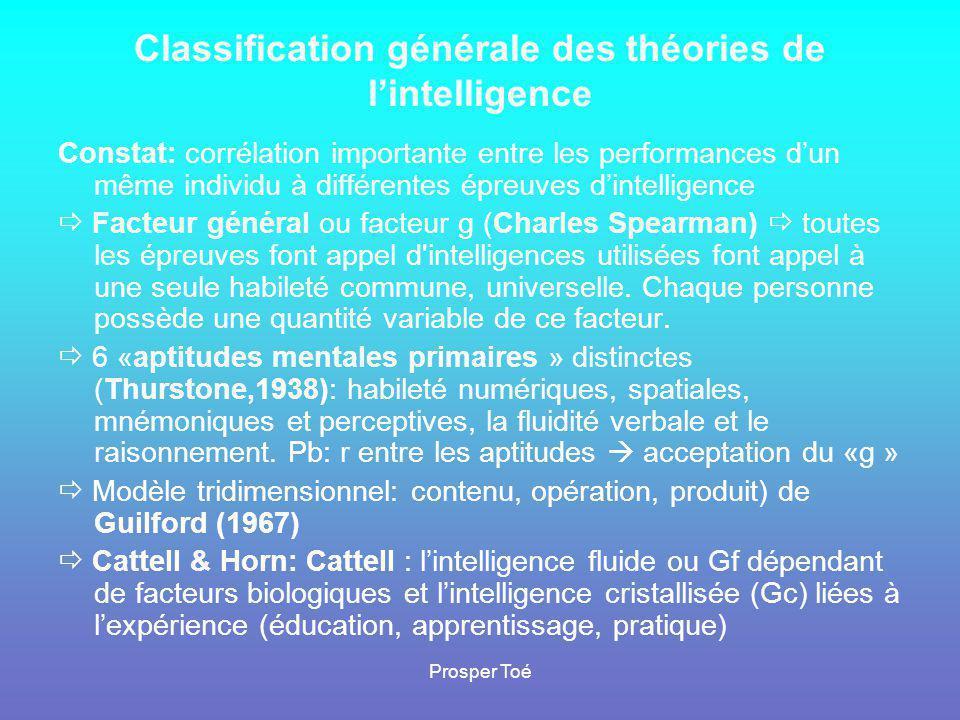 Classification générale des théories de l'intelligence