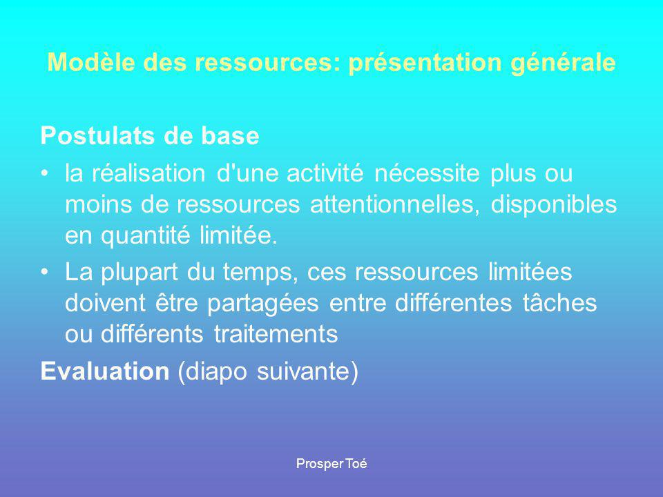 Modèle des ressources: présentation générale