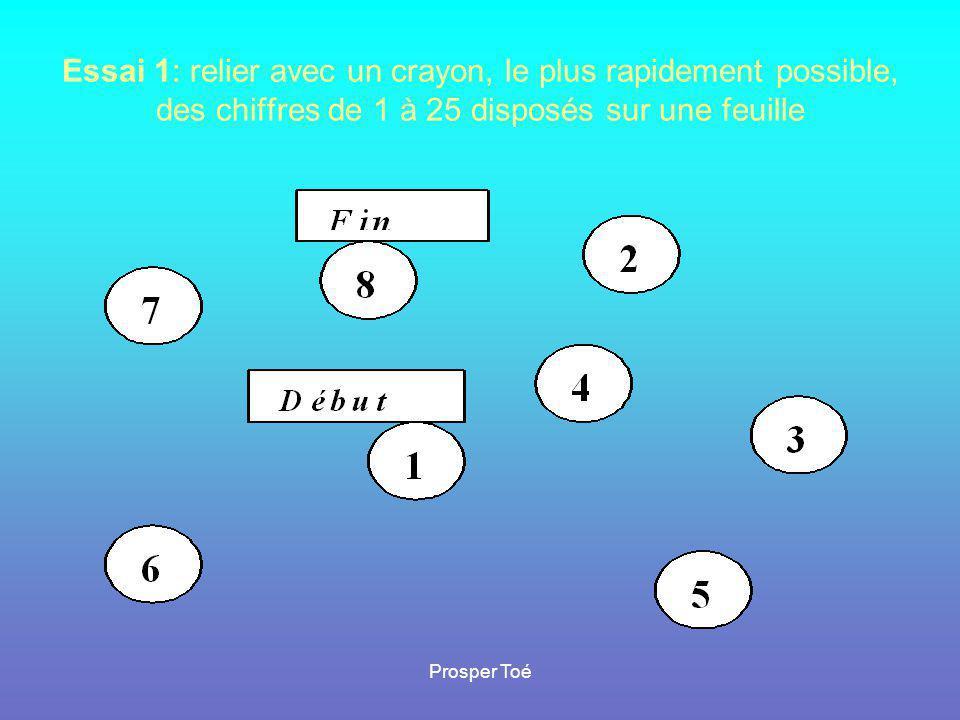 Essai 1: relier avec un crayon, le plus rapidement possible, des chiffres de 1 à 25 disposés sur une feuille