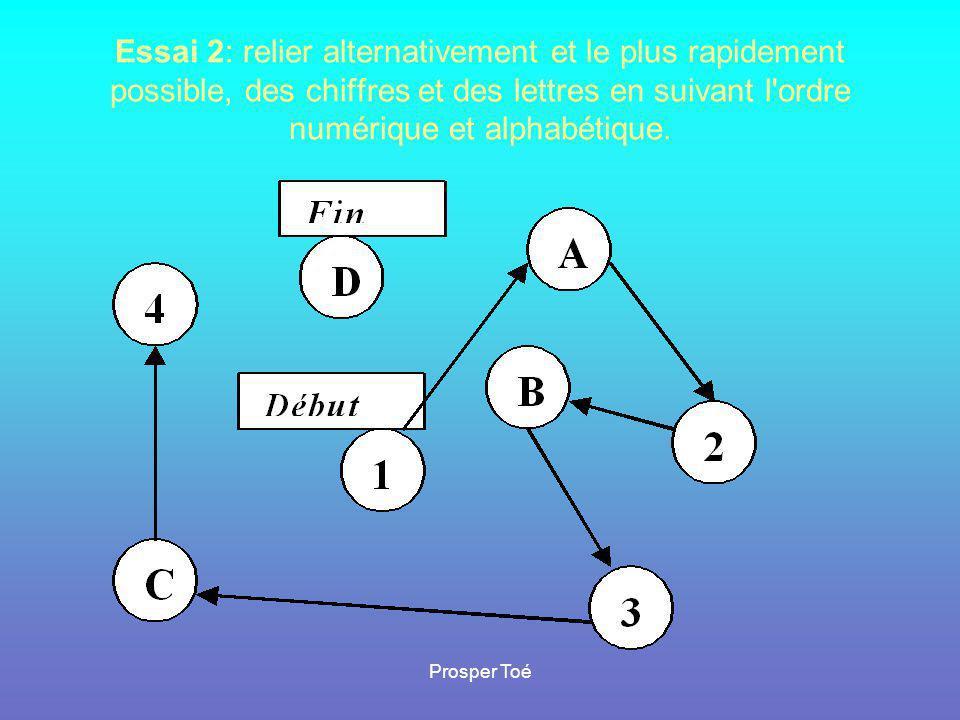 Essai 2: relier alternativement et le plus rapidement possible, des chiffres et des lettres en suivant l ordre numérique et alphabétique.