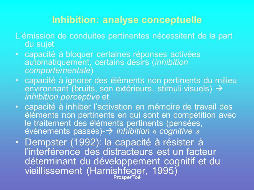 Inhibition: analyse conceptuelle