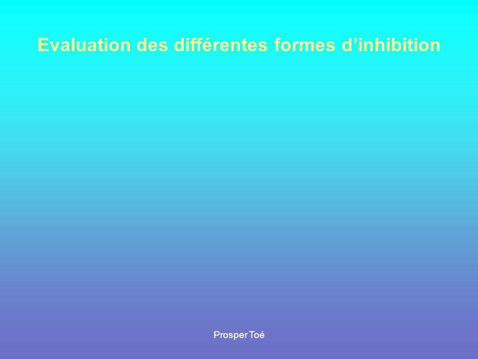 Evaluation des différentes formes d'inhibition