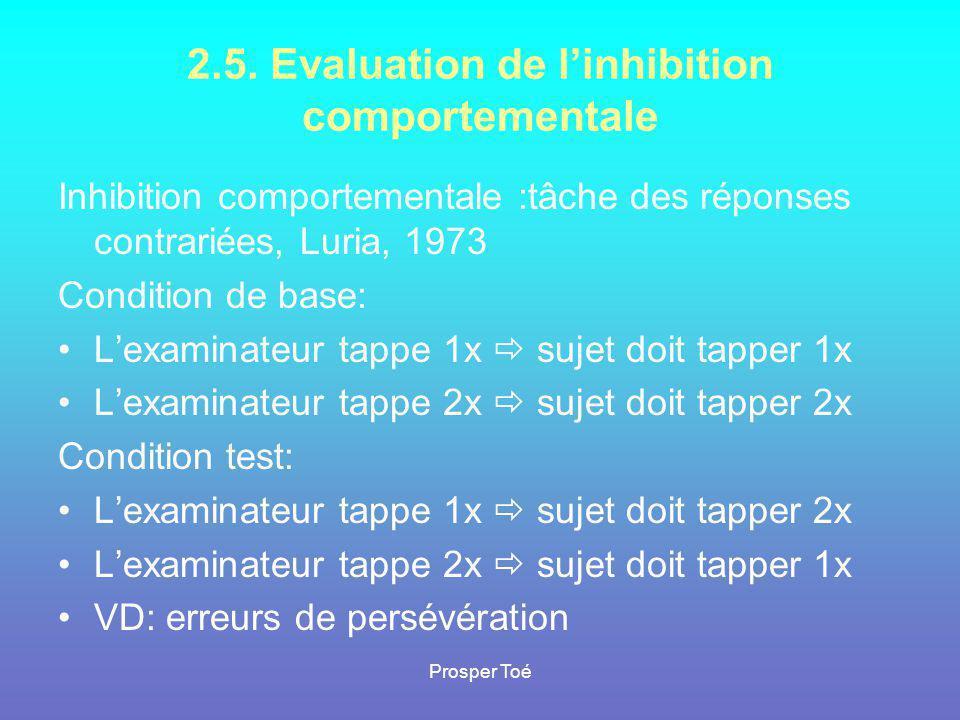 2.5. Evaluation de l'inhibition comportementale