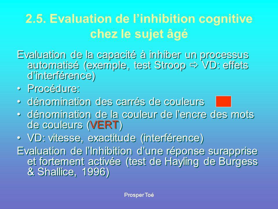 2.5. Evaluation de l'inhibition cognitive chez le sujet âgé
