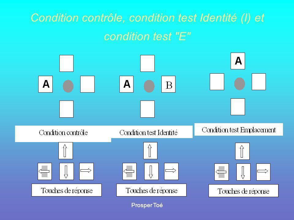 Condition contrôle, condition test Identité (I) et condition test E
