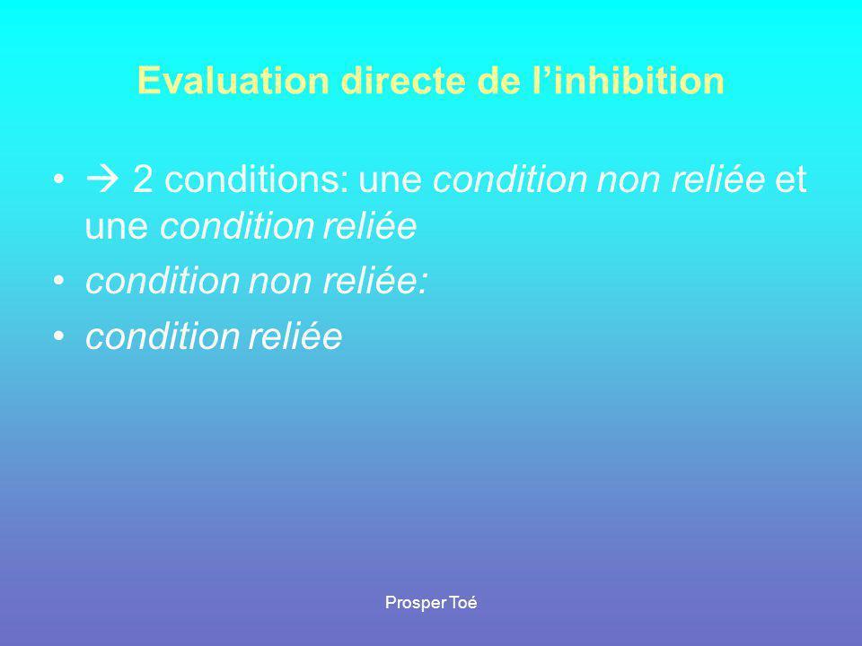 Evaluation directe de l'inhibition