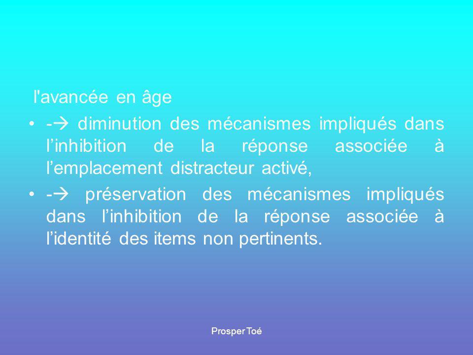 l avancée en âge - diminution des mécanismes impliqués dans l'inhibition de la réponse associée à l'emplacement distracteur activé,