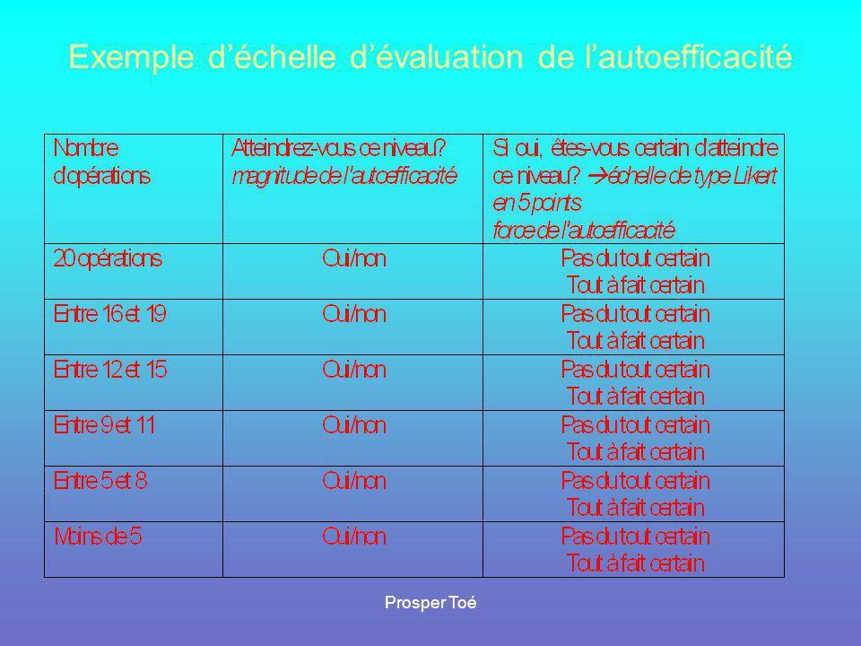 Exemple d'échelle d'évaluation de l'autoefficacité