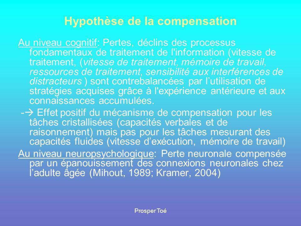 Hypothèse de la compensation